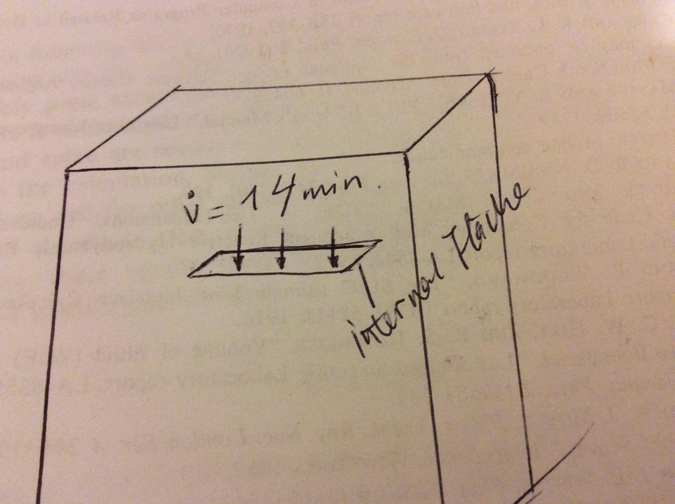 Randbedingungen f r ein internal fl che als inlet fem for Fem randbedingungen