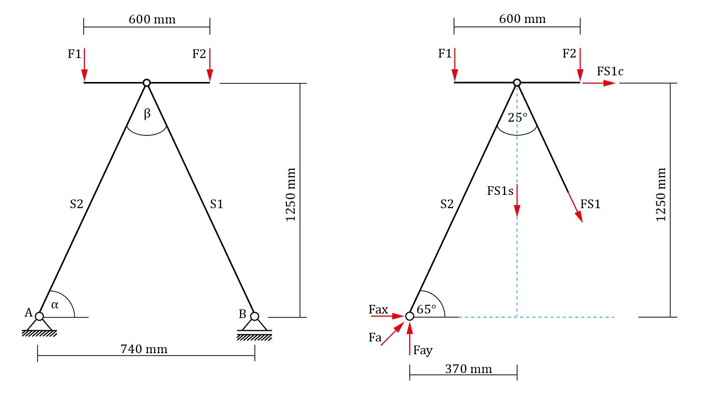 Druck oder zugstab berechnen wissenstransfer anlagen for Zugstab druckstab