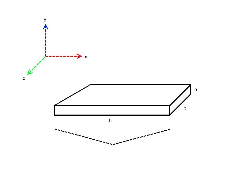 durchbiegung maximale tragkraft berechnen wissenstransfer anlagen und maschinenbau. Black Bedroom Furniture Sets. Home Design Ideas