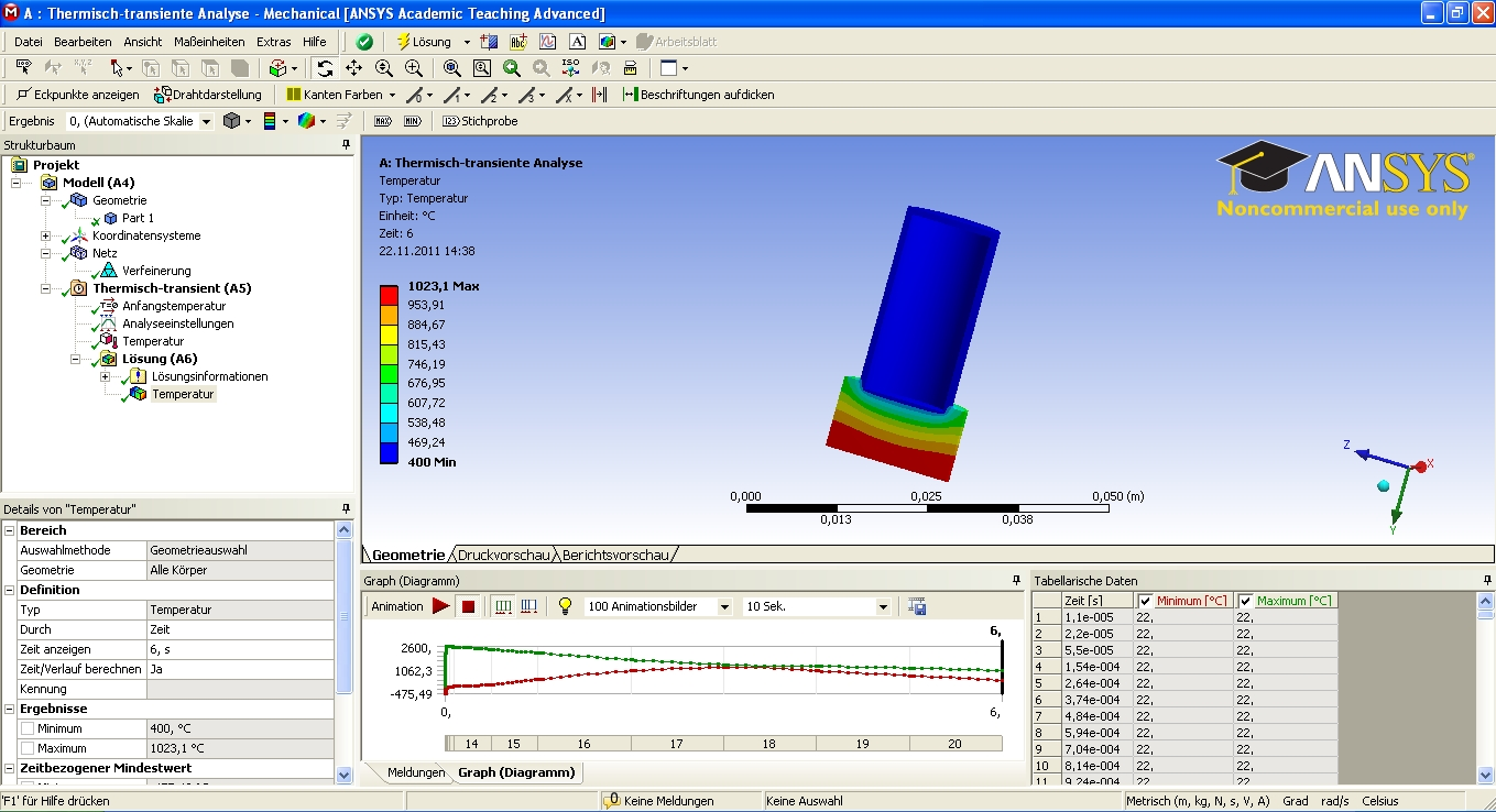 how to change material in ansys workbench