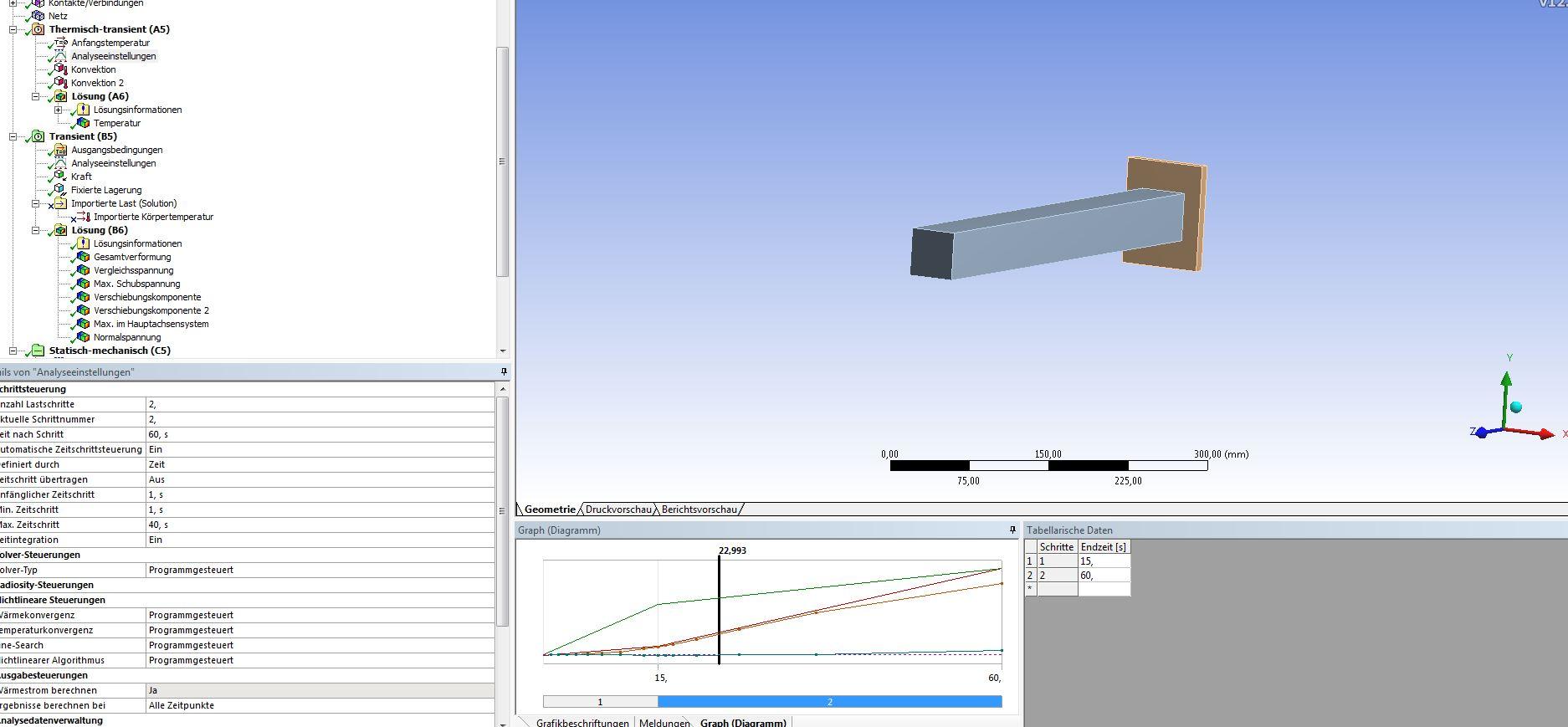 WB11 Thermische Eigenspannungen (FEM / Genormte Berechnungen/ANSYS ...