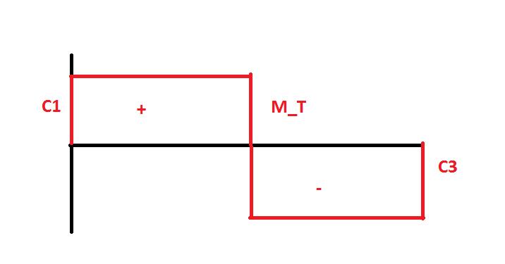 Torsion Berechnen : verdrehwinkel bei torsion berechnen wissenstransfer anlagen und maschinenbau berechnung von ~ Themetempest.com Abrechnung