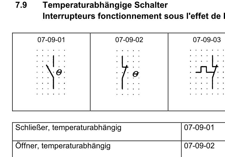Großartig Temperaturschalter Symbol Fotos - Der Schaltplan ...