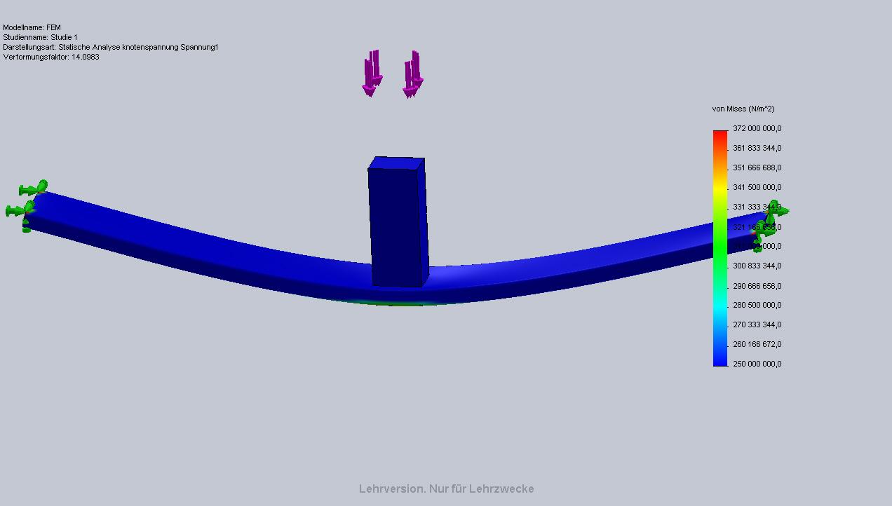 Einfache statische berechnung ds solidworks solidworks for Fem berechnung