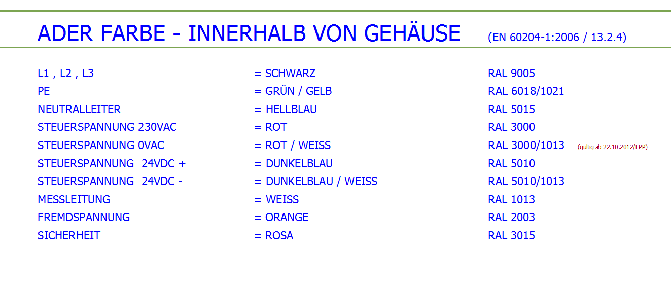 Welche Aderfarben? (Elektrotechnik/EPLAN Electric P8) - Foren auf CAD.de