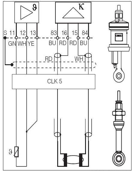 kabel mit mehreren schirmen  elektrotechnik  eplan electric