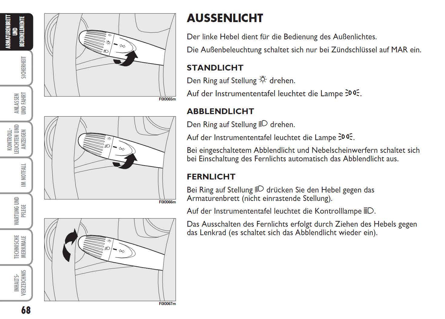 Großartig Fiat 500 Schaltplan Zeitgenössisch - Die Besten ...