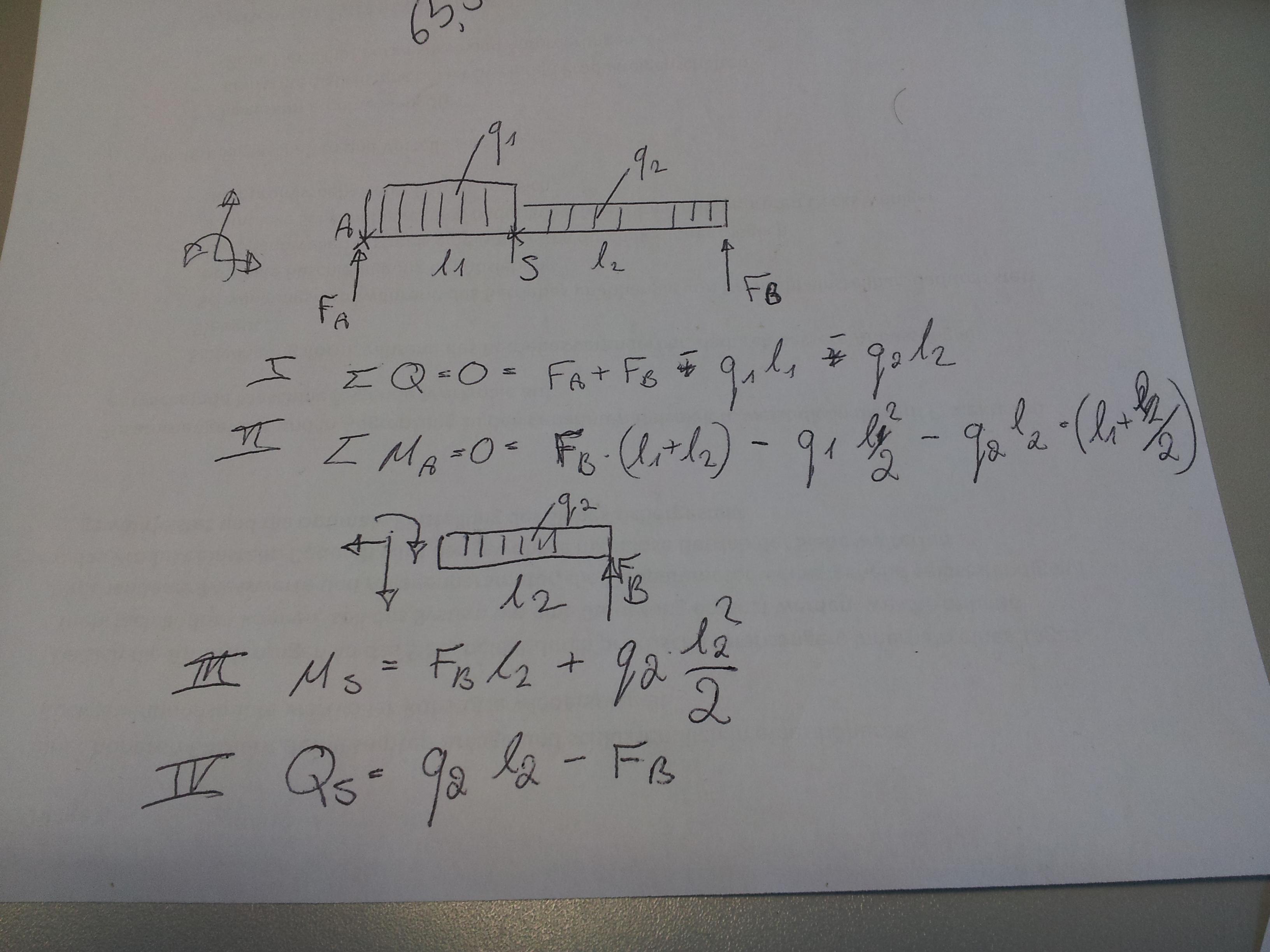 Punktlast bestimmen wissenstransfer anlagen und for Streckenlast berechnen