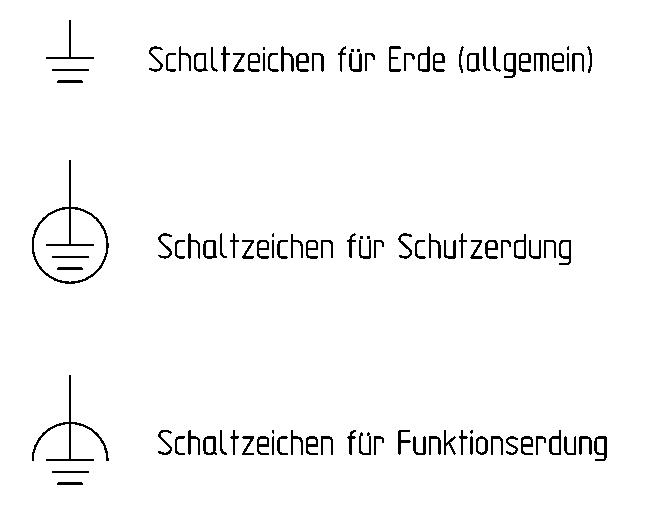 Wunderbar Symbol Für Erdungskabel Fotos - Die Besten Elektrischen ...