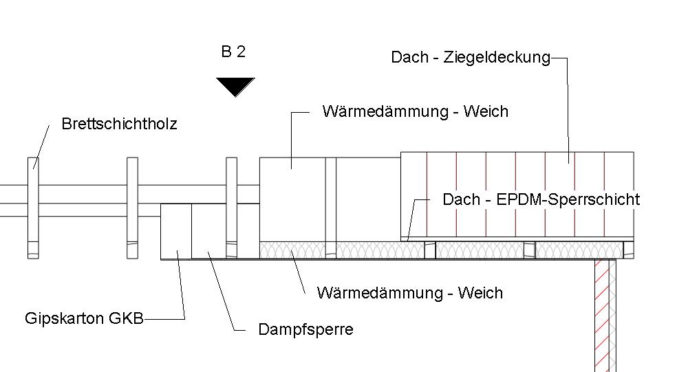 Fantastisch Cad Weich Ideen - Der Schaltplan - raydavisrealtor.info