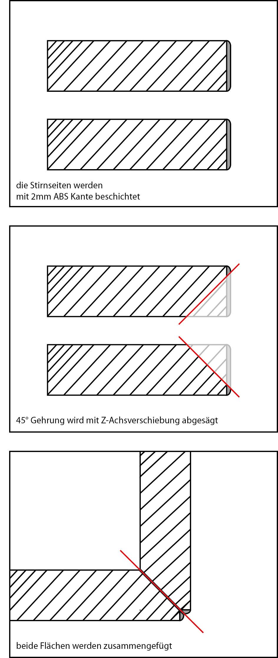 kante auf gehrung mit abs-kante (holztechnik/imos) - foren auf cad.de