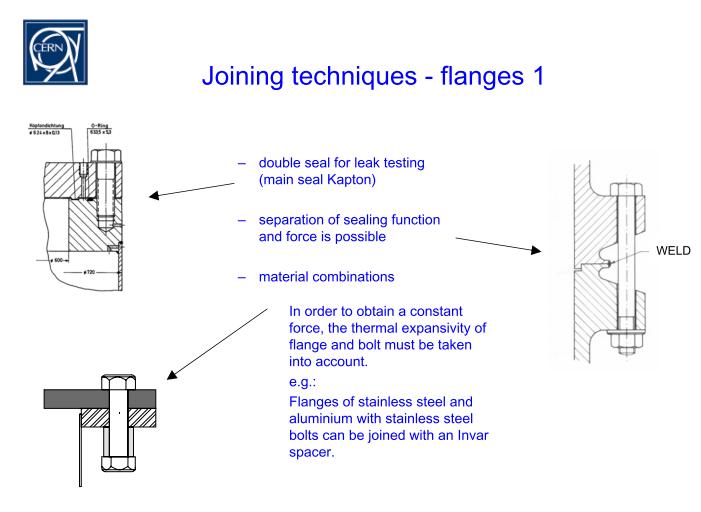 schraubenverbindungen cryotechnik wissenstransfer anlagen und maschinenbau maschinenelemente. Black Bedroom Furniture Sets. Home Design Ideas