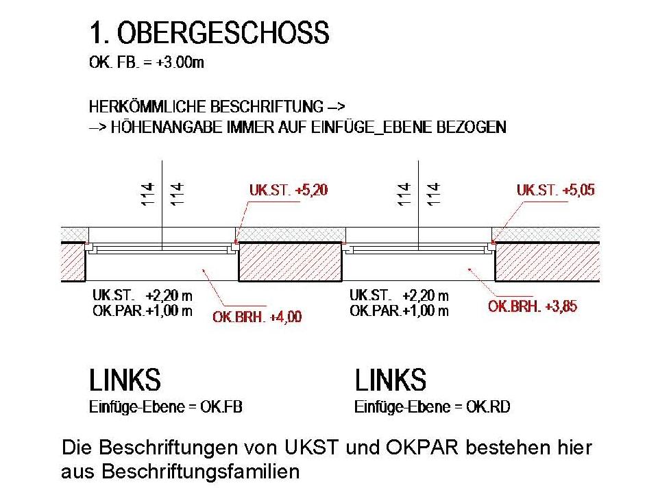 Hohenkote Fur Fensterbeschriftung Autodesk Autodesk Revit Foren