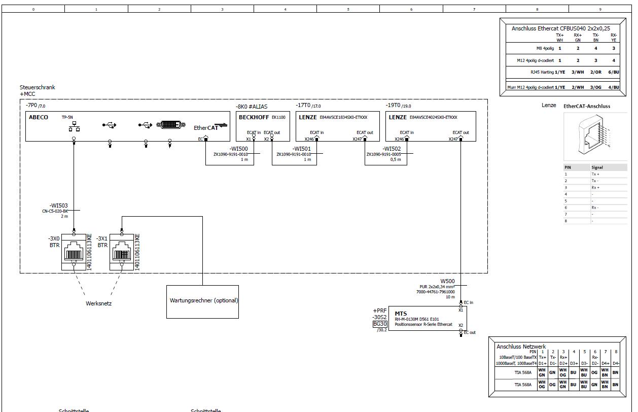 Stecker und Buchsen wie USB, DVI, ... Elektrotechnik/EPLAN ...