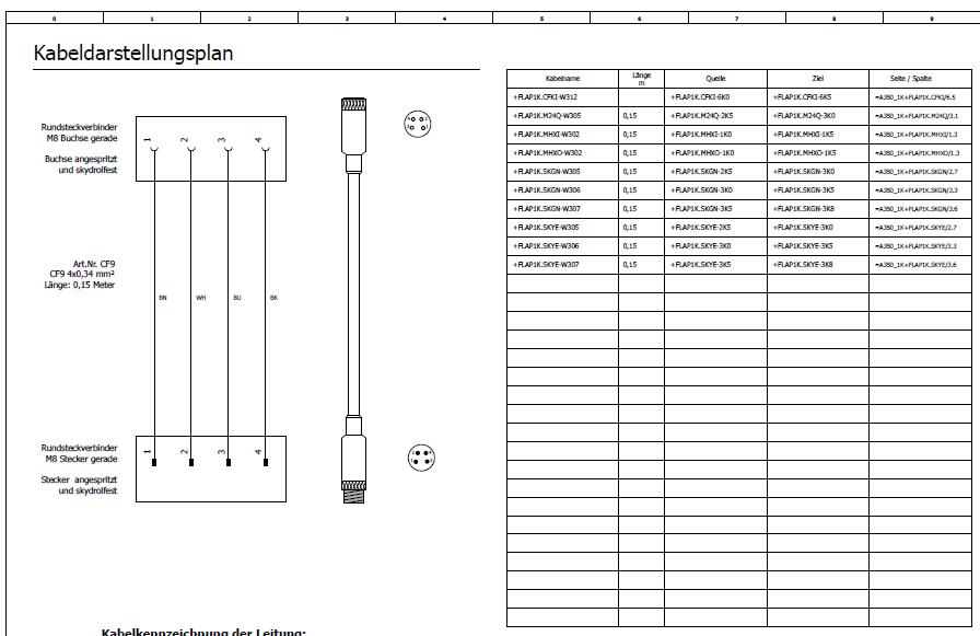 Stecker und Buchsen wie USB, DVI, ... (Elektrotechnik/EPLAN Electric ...